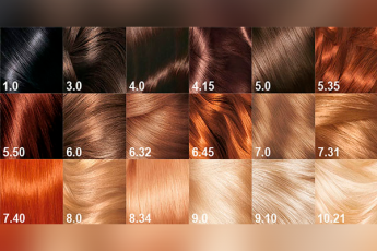 При покупке краски для волос многие не обращают внимание на эти цифры, а зря